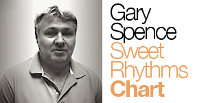 Gary Spence | Sweet Rhythms Chart @ 21:00 GMT | Solar Radio